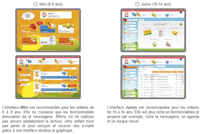 Les interfaces de mailo junior